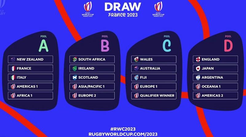 Кубок мира 2023: Уэльс, Австралия и Фиджи снова в одной группе
